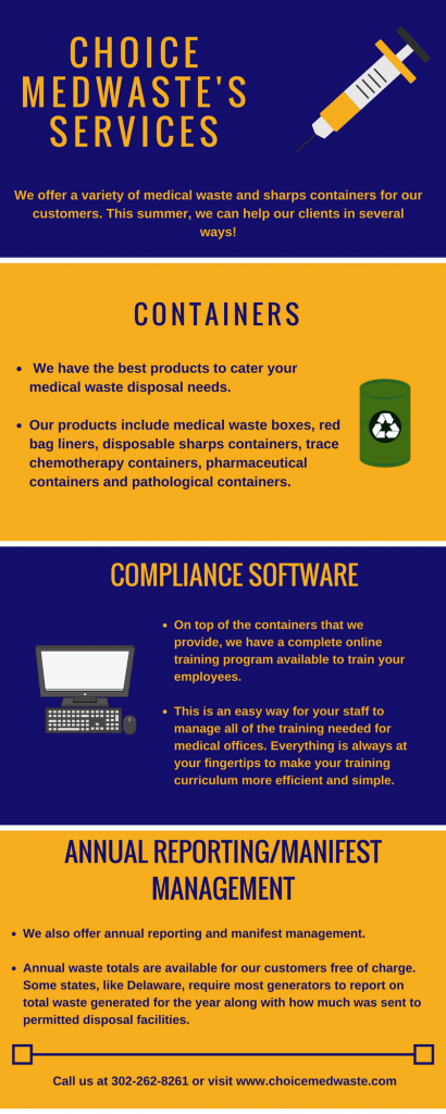 Choice MedWaste_Infographic (1)
